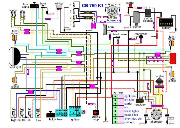 wire harness k1 diagram?resize=640%2C457&ssl=1 1978 honda cb750k wiring diagram hobbiesxstyle cb550 wiring harness at sewacar.co